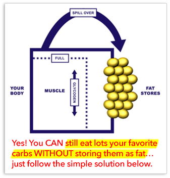STOP Carb-Based Fat Spill-Over